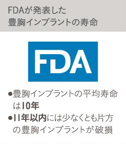 豊胸インプラント(シリコンバッグ)に関するFDAの調査結果